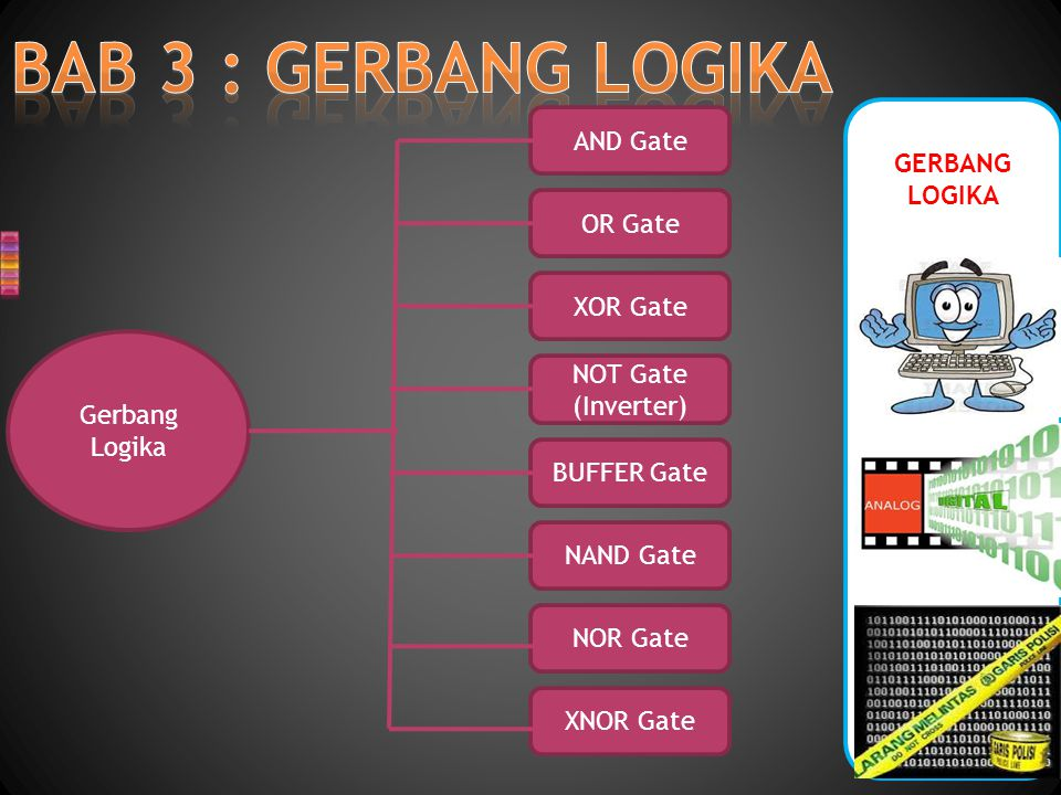 BAB 3 : GERBANG LOGIKA AND Gate GERBANG LOGIKA OR Gate XOR Gate