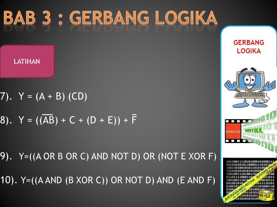 BAB 3 : GERBANG LOGIKA 7). Y = (A + B) (CD)