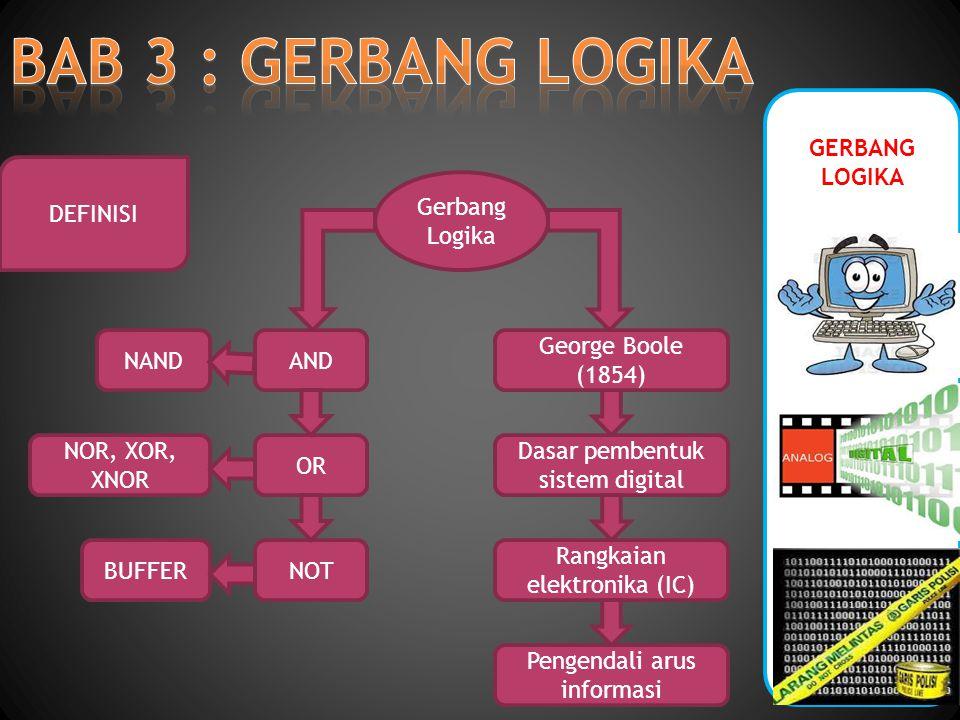 BAB 3 : GERBANG LOGIKA GERBANG LOGIKA DEFINISI Gerbang Logika NAND AND