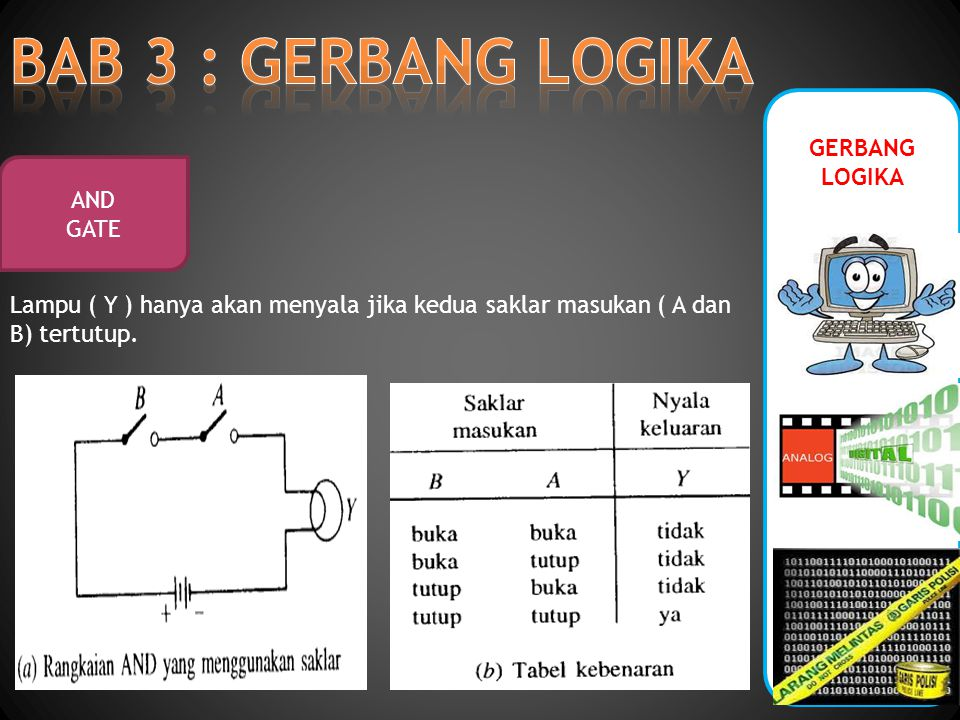 BAB 3 : GERBANG LOGIKA GERBANG LOGIKA AND GATE