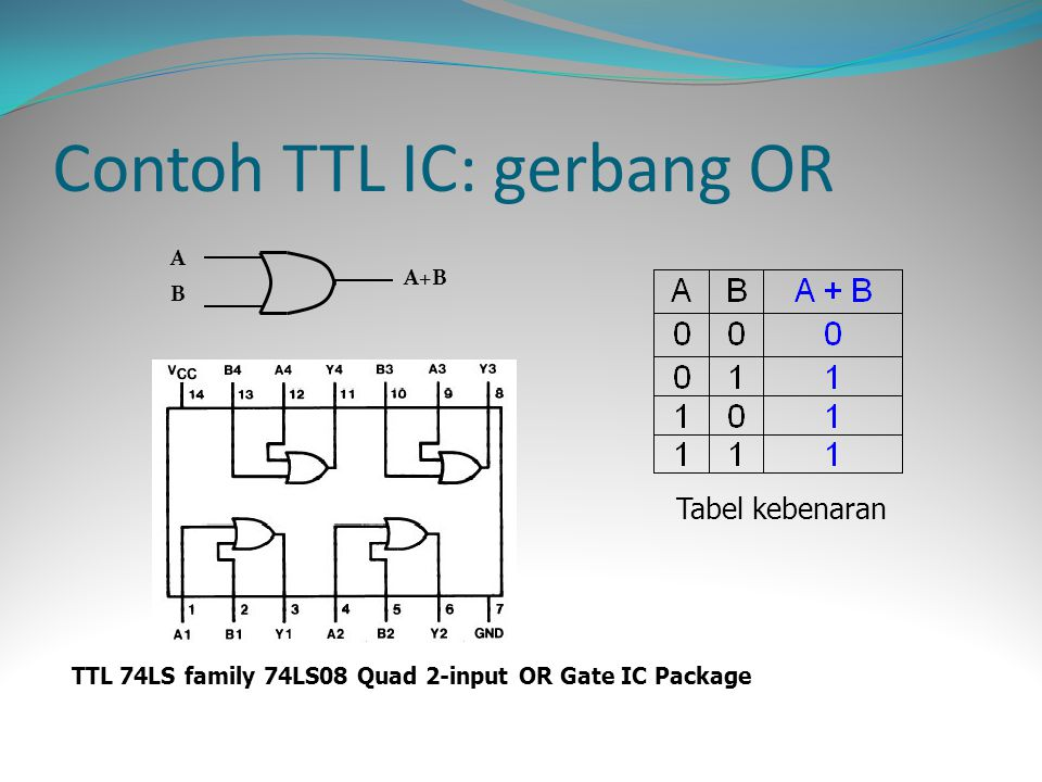 Contoh TTL IC: gerbang OR