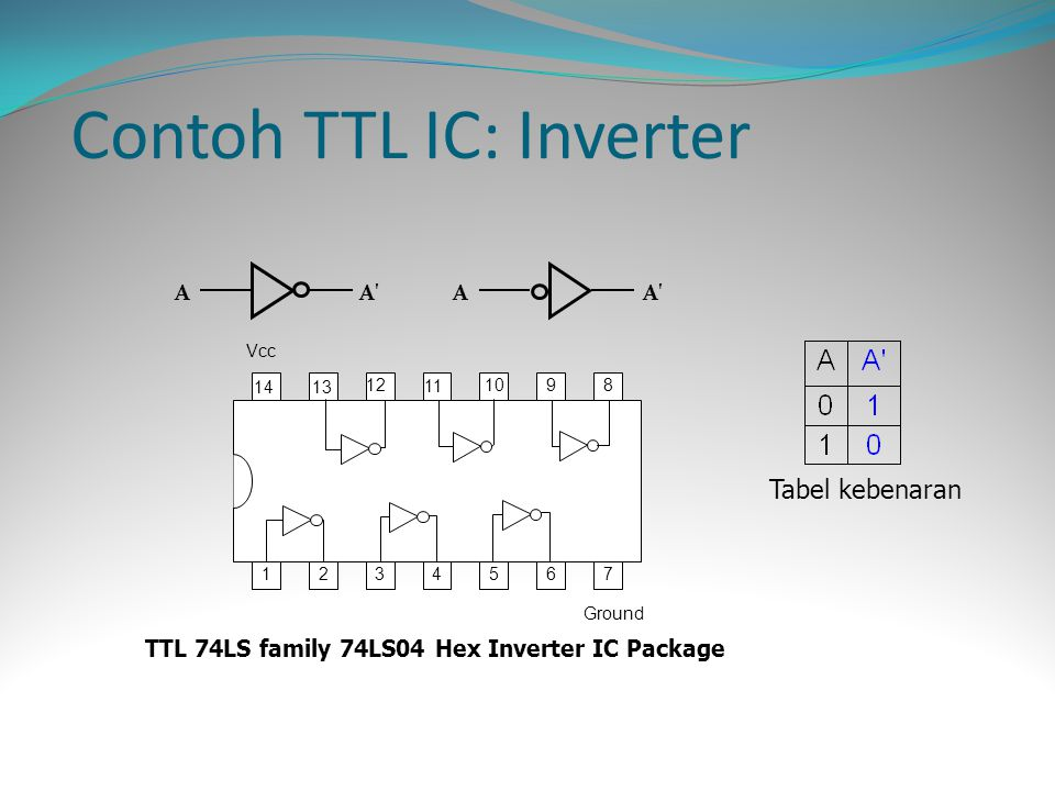 Contoh TTL IC: Inverter
