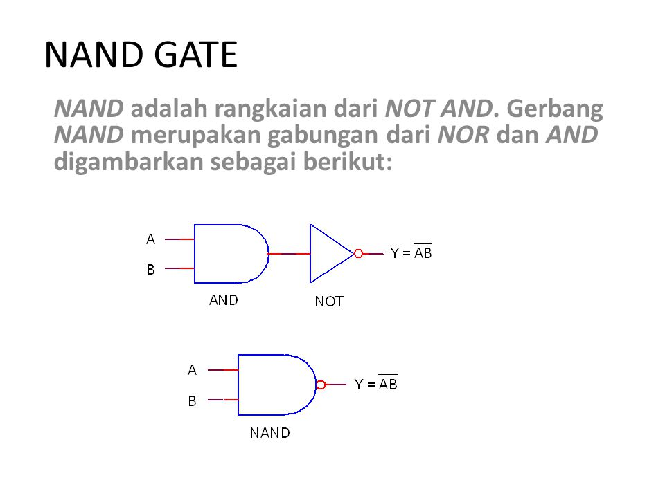 NAND GATE NAND adalah rangkaian dari NOT AND. Gerbang NAND merupakan gabungan dari NOR dan AND digambarkan sebagai berikut: