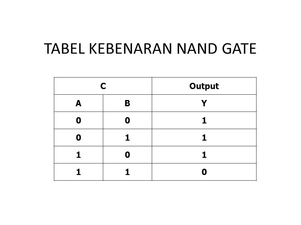 TABEL KEBENARAN NAND GATE