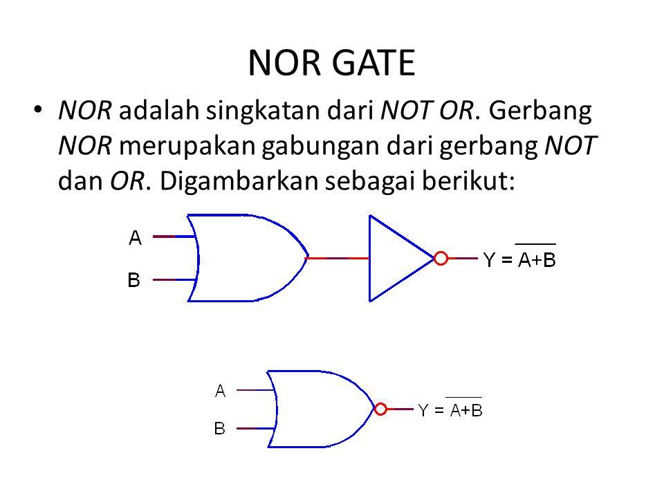 NOR GATE NOR adalah singkatan dari NOT OR. Gerbang NOR merupakan gabungan dari gerbang NOT dan OR.