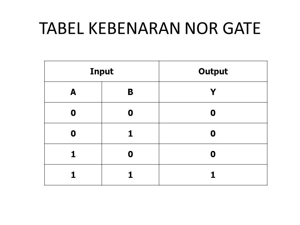 TABEL KEBENARAN NOR GATE
