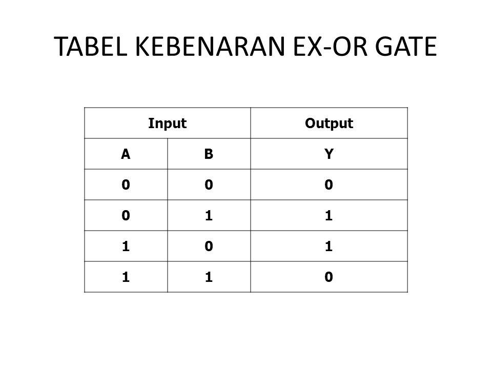 TABEL KEBENARAN EX-OR GATE