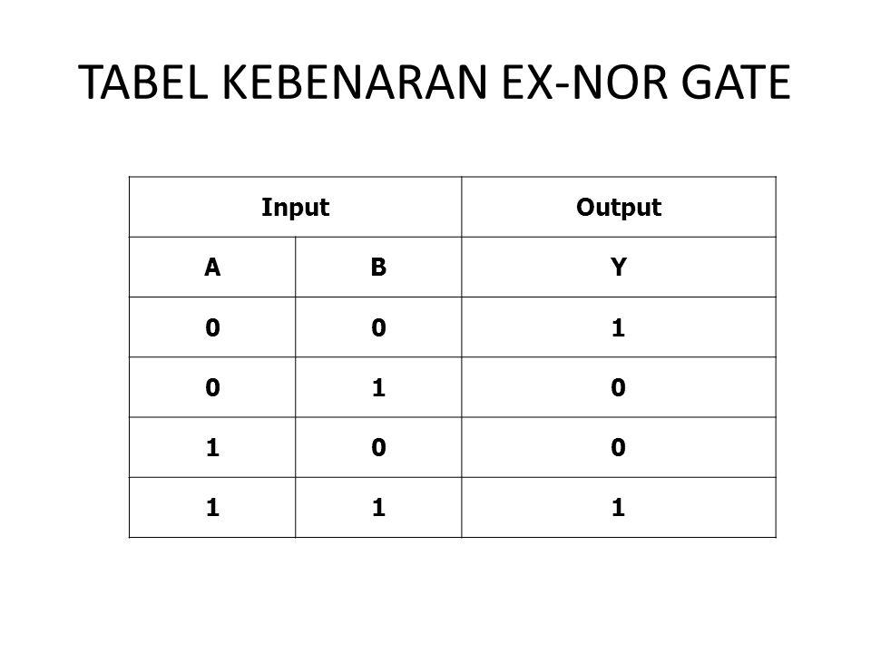 TABEL KEBENARAN EX-NOR GATE