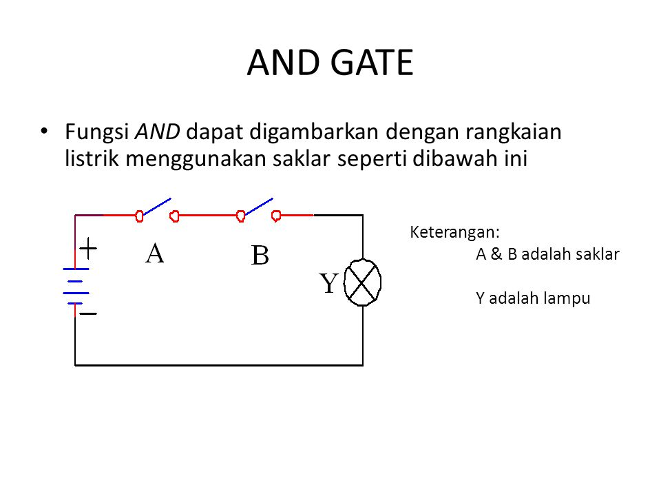AND GATE Fungsi AND dapat digambarkan dengan rangkaian listrik menggunakan saklar seperti dibawah ini.