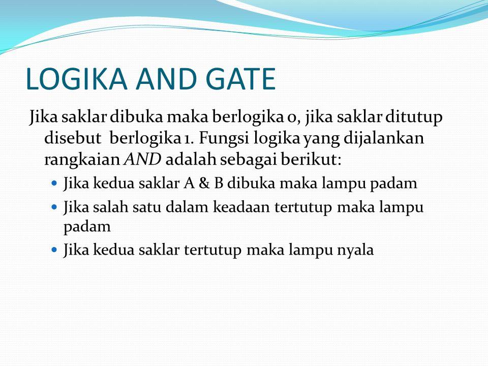 LOGIKA AND GATE