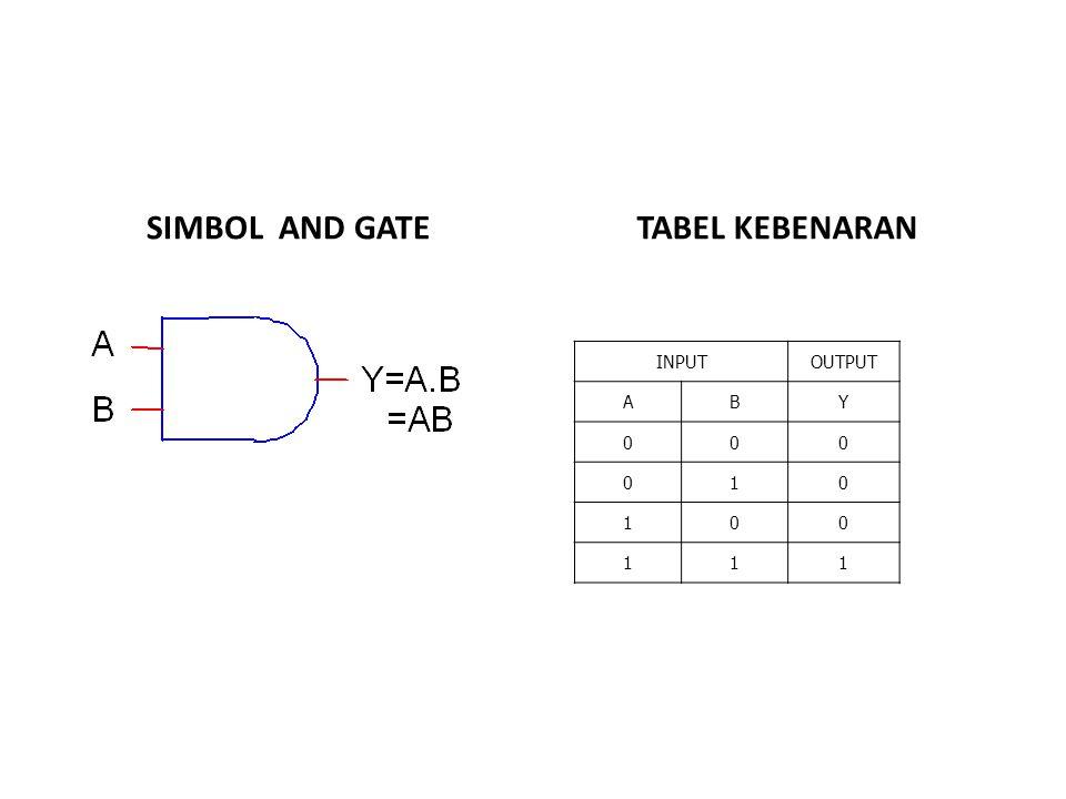 SIMBOL AND GATE TABEL KEBENARAN