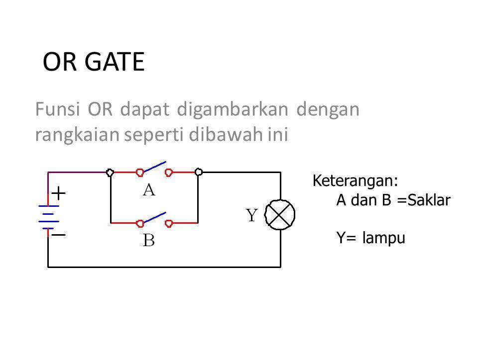 Funsi OR dapat digambarkan dengan rangkaian seperti dibawah ini