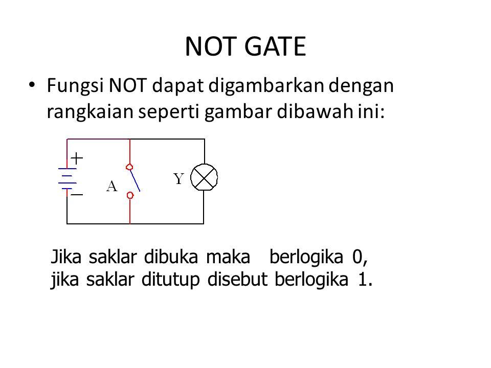 NOT GATE Fungsi NOT dapat digambarkan dengan rangkaian seperti gambar dibawah ini: