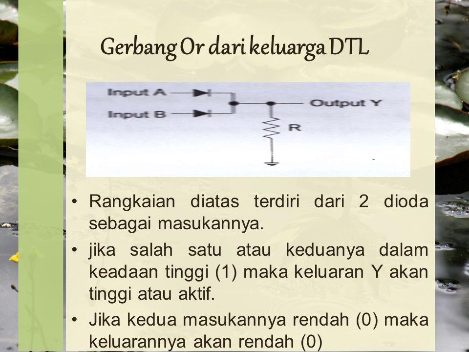 Gerbang Or dari keluarga DTL