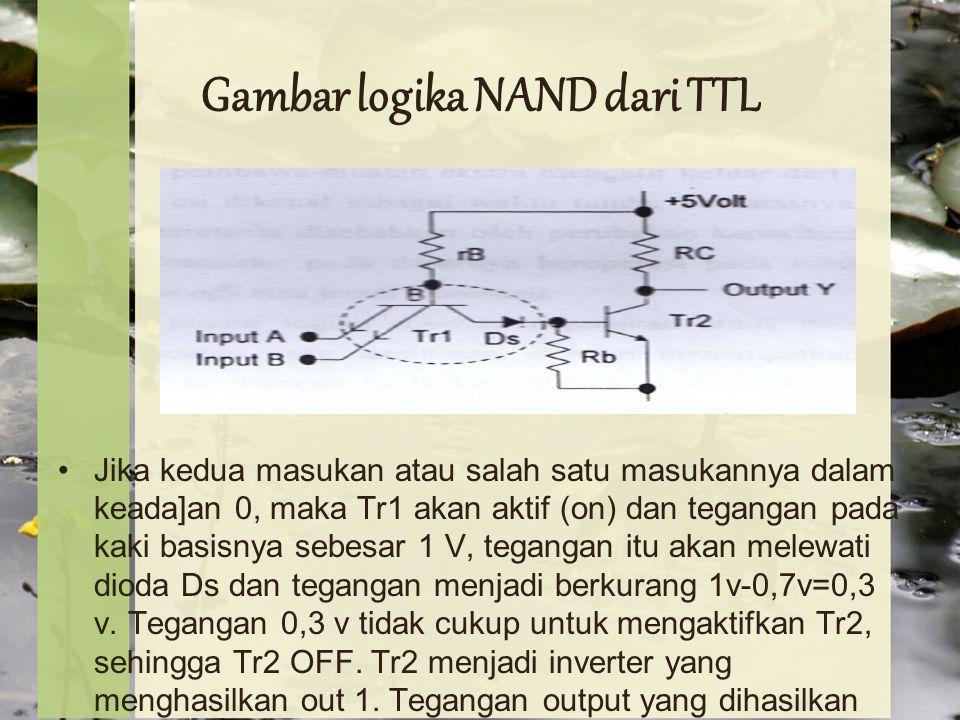 Gambar logika NAND dari TTL