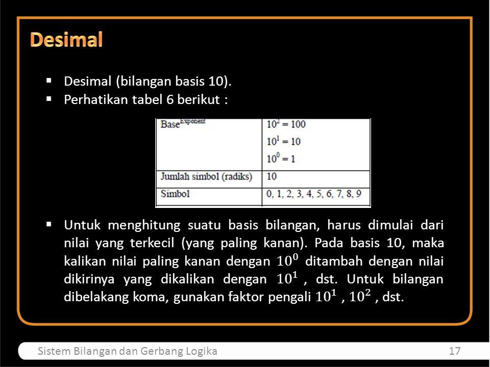 Desimal Desimal (bilangan basis 10). Perhatikan tabel 6 berikut :
