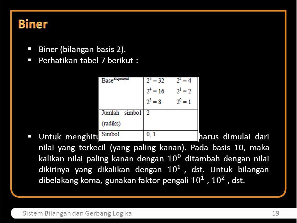 Biner Biner (bilangan basis 2). Perhatikan tabel 7 berikut :