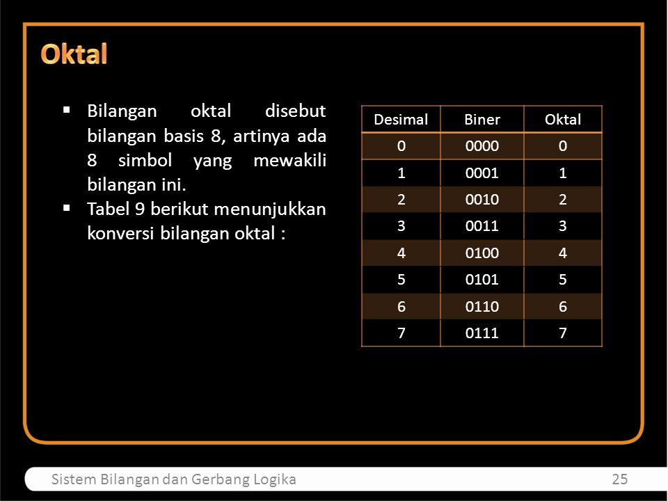 Oktal Bilangan oktal disebut bilangan basis 8, artinya ada 8 simbol yang mewakili bilangan ini.