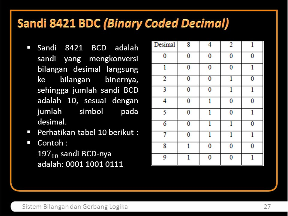 Sandi 8421 BDC (Binary Coded Decimal)