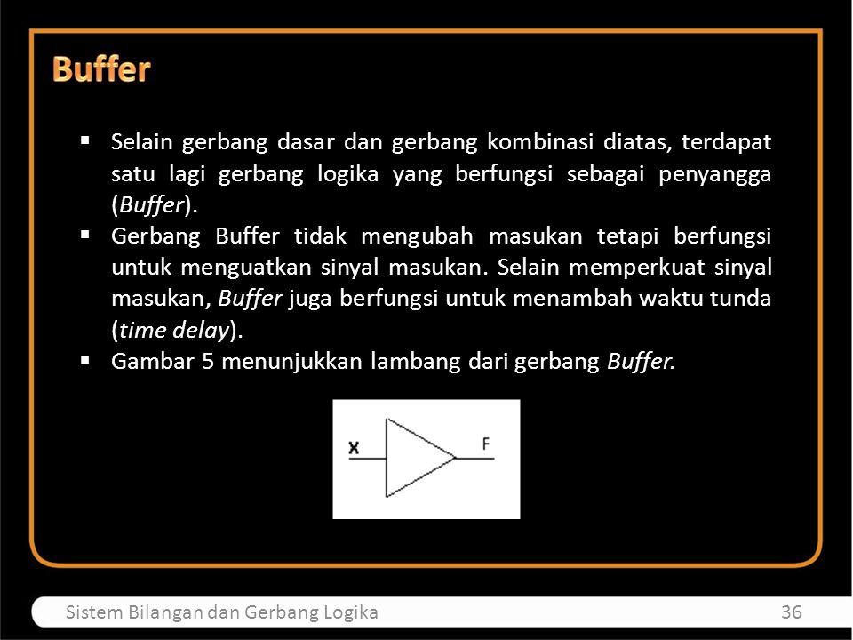 Buffer Selain gerbang dasar dan gerbang kombinasi diatas, terdapat satu lagi gerbang logika yang berfungsi sebagai penyangga (Buffer).