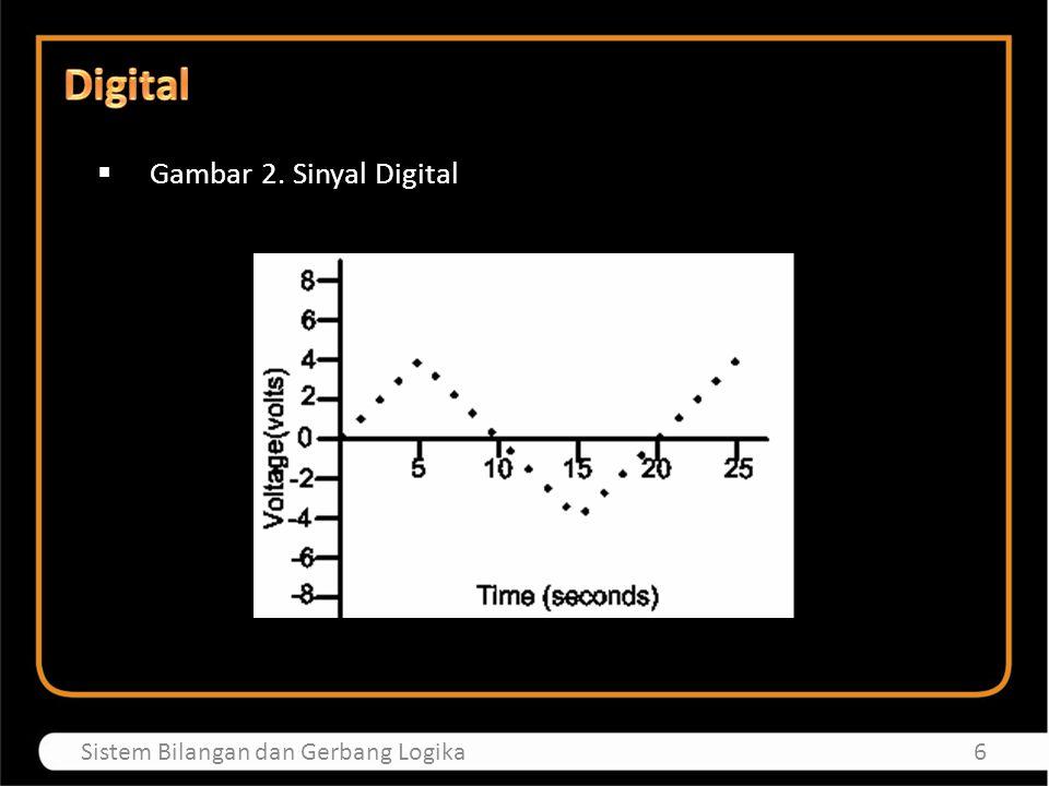 Digital Gambar 2. Sinyal Digital Sistem Bilangan dan Gerbang Logika