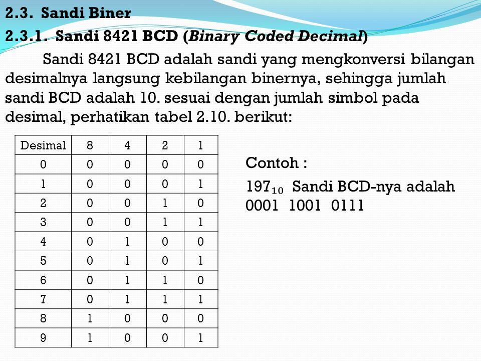 2.3. Sandi Biner 2.3.1. Sandi 8421 BCD (Binary Coded Decimal) Sandi 8421 BCD adalah sandi yang mengkonversi bilangan desimalnya langsung kebilangan binernya, sehingga jumlah sandi BCD adalah 10. sesuai dengan jumlah simbol pada desimal, perhatikan tabel 2.10. berikut: Contoh : 197₁₀ Sandi BCD-nya adalah 0001 1001 0111