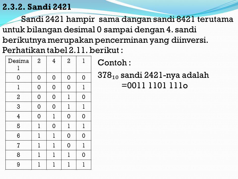 2.3.2. Sandi 2421 Sandi 2421 hampir sama dangan sandi 8421 terutama untuk bilangan desimal 0 sampai dengan 4. sandi berikutnya merupakan pencerminan yang diinversi. Perhatikan tabel 2.11. berikut : Contoh : 378₁₀ sandi 2421-nya adalah =0011 1101 111o