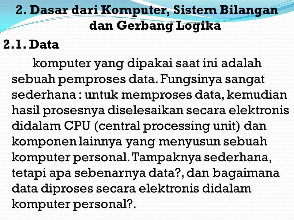 2. Dasar dari Komputer, Sistem Bilangan dan Gerbang Logika 2. 1