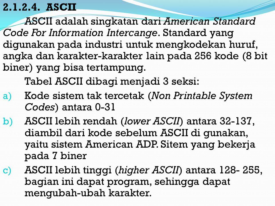 2.1.2.4. ASCII