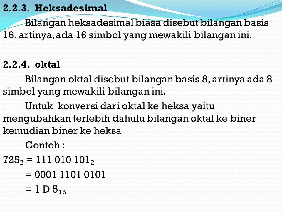 2.2.3. Heksadesimal Bilangan heksadesimal biasa disebut bilangan basis 16.