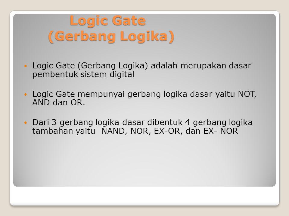 Logic Gate (Gerbang Logika)