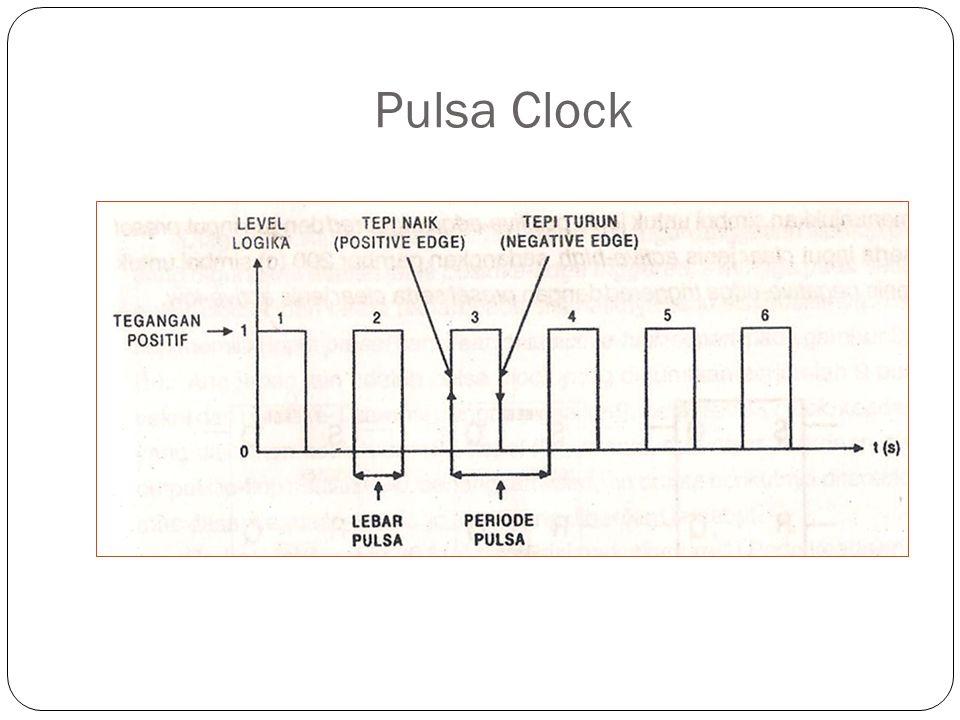 Pulsa Clock