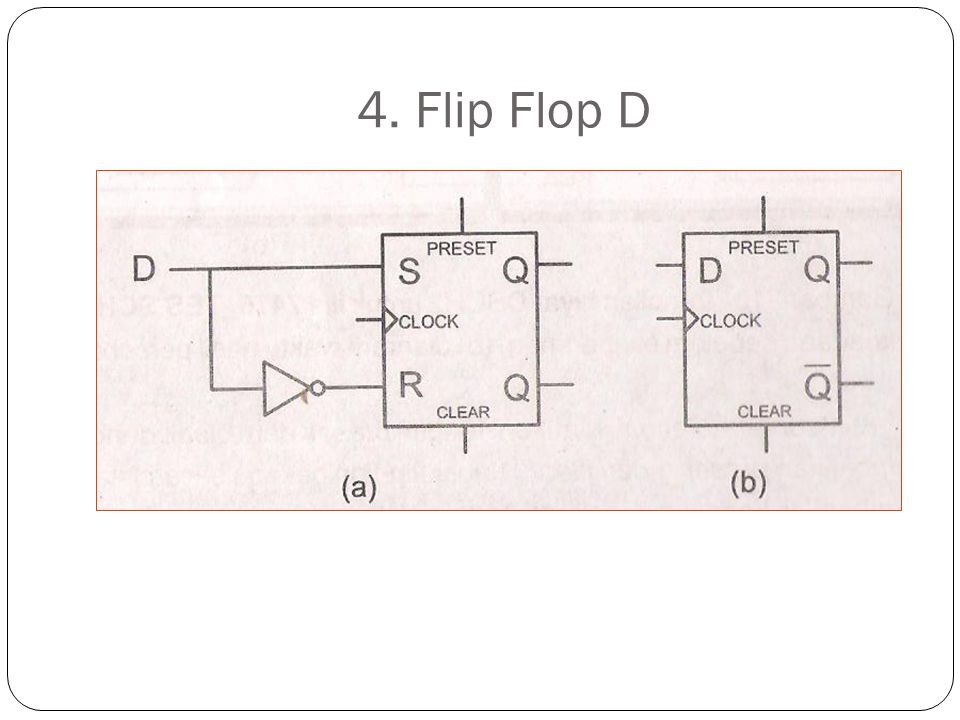 4. Flip Flop D