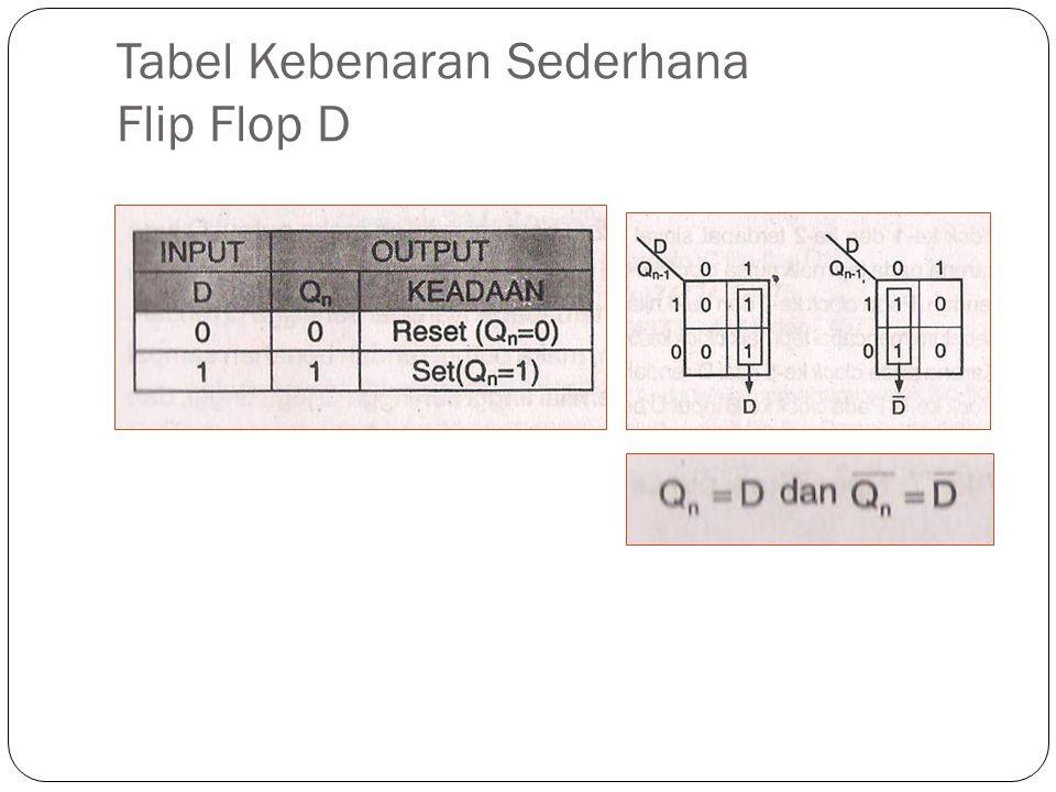 Tabel Kebenaran Sederhana Flip Flop D