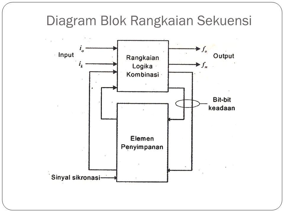 Diagram Blok Rangkaian Sekuensi