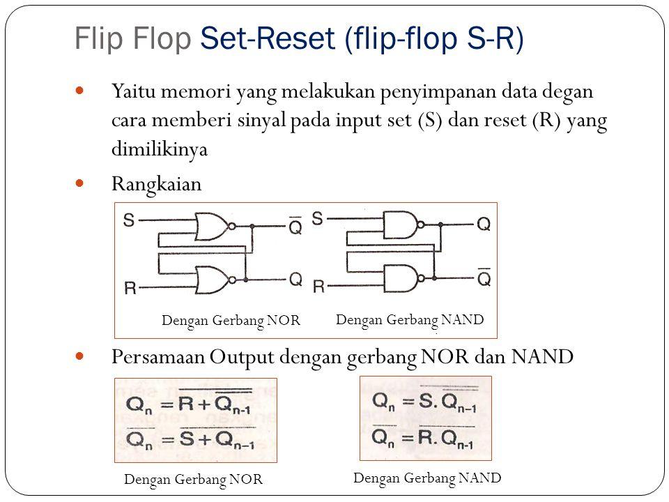 Flip Flop Set-Reset (flip-flop S-R)