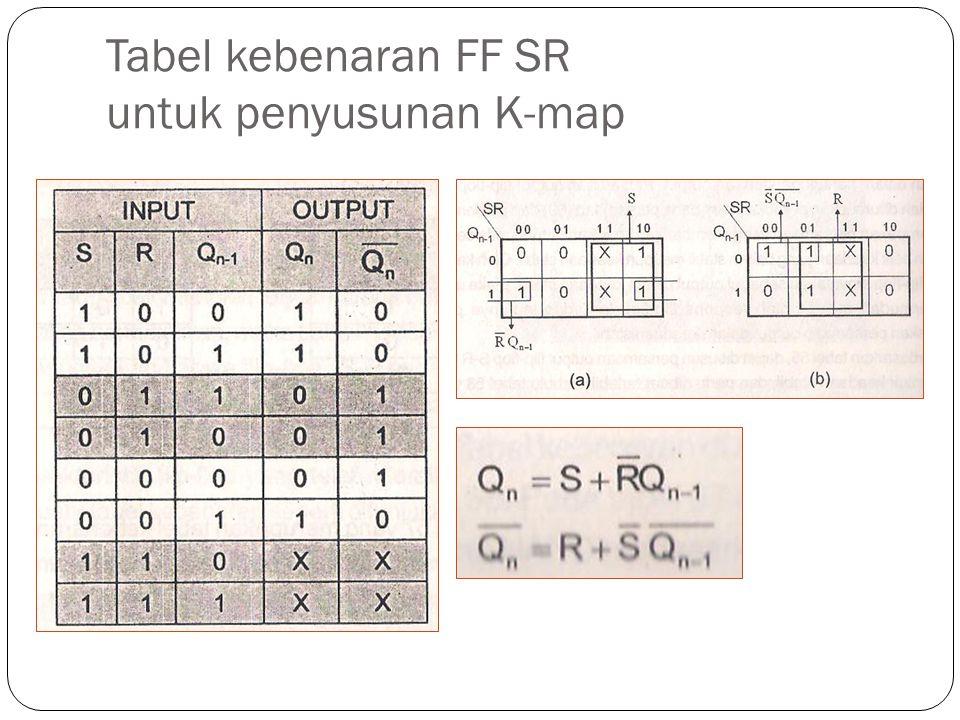 Tabel kebenaran FF SR untuk penyusunan K-map