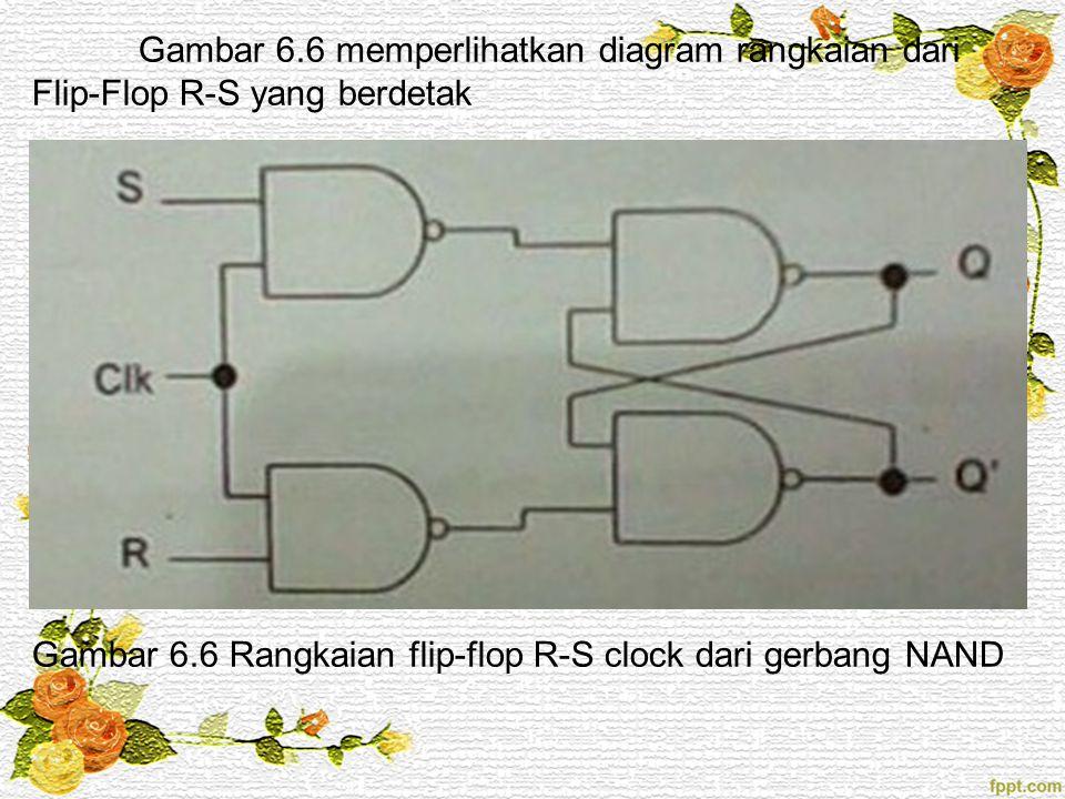 Gambar 6.6 memperlihatkan diagram rangkaian dari Flip-Flop R-S yang berdetak Gambar 6.6 Rangkaian flip-flop R-S clock dari gerbang NAND