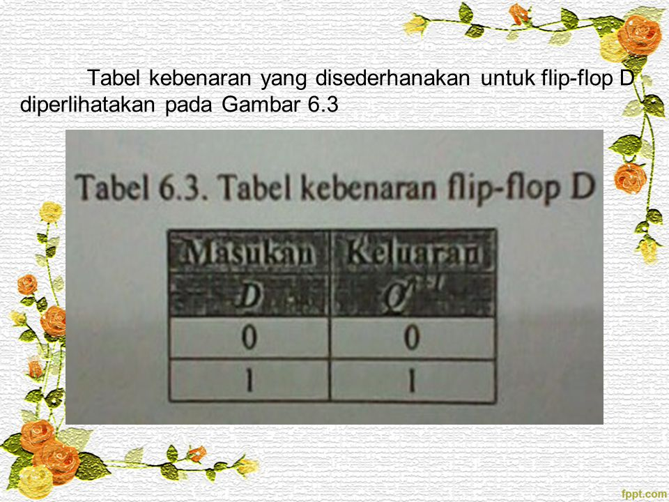 Tabel kebenaran yang disederhanakan untuk flip-flop D diperlihatakan pada Gambar 6.3