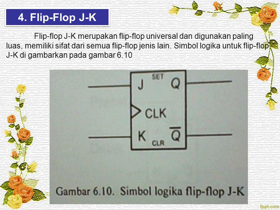 4. Flip-Flop J-K