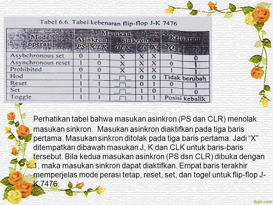 Perhatikan tabel bahwa masukan asinkron (PS dan CLR) menolak