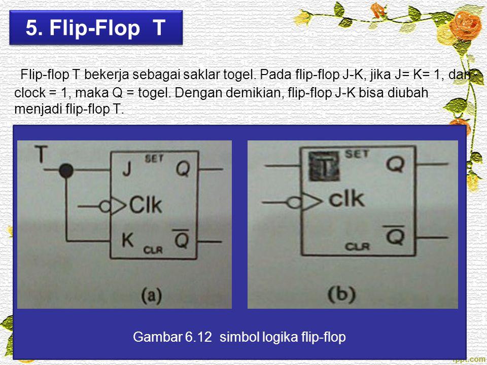 Gambar 6.12 simbol logika flip-flop