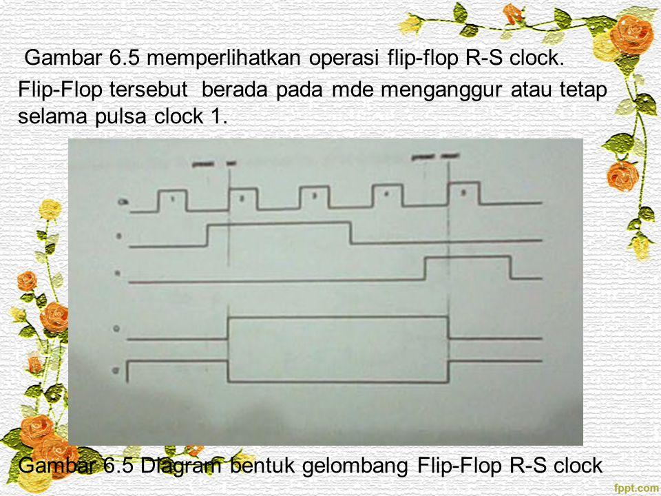 Gambar 6. 5 memperlihatkan operasi flip-flop R-S clock