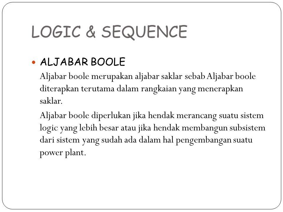 LOGIC & SEQUENCE ALJABAR BOOLE
