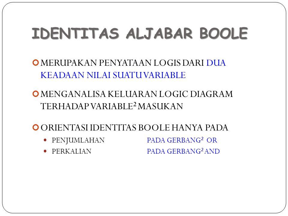 IDENTITAS ALJABAR BOOLE