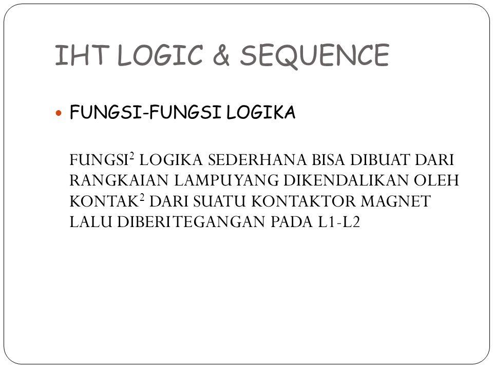 IHT LOGIC & SEQUENCE FUNGSI-FUNGSI LOGIKA.