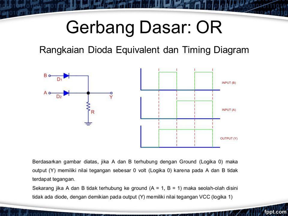 Rangkaian Dioda Equivalent dan Timing Diagram