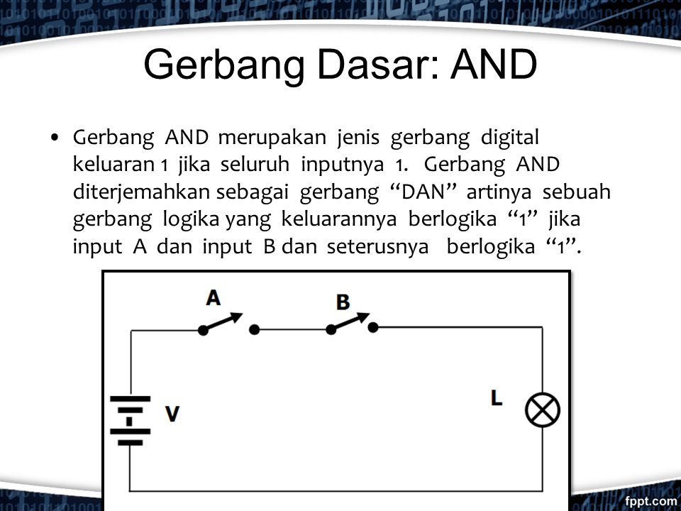 Gerbang Dasar: AND