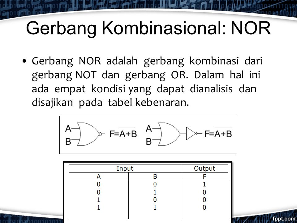 Gerbang Kombinasional: NOR