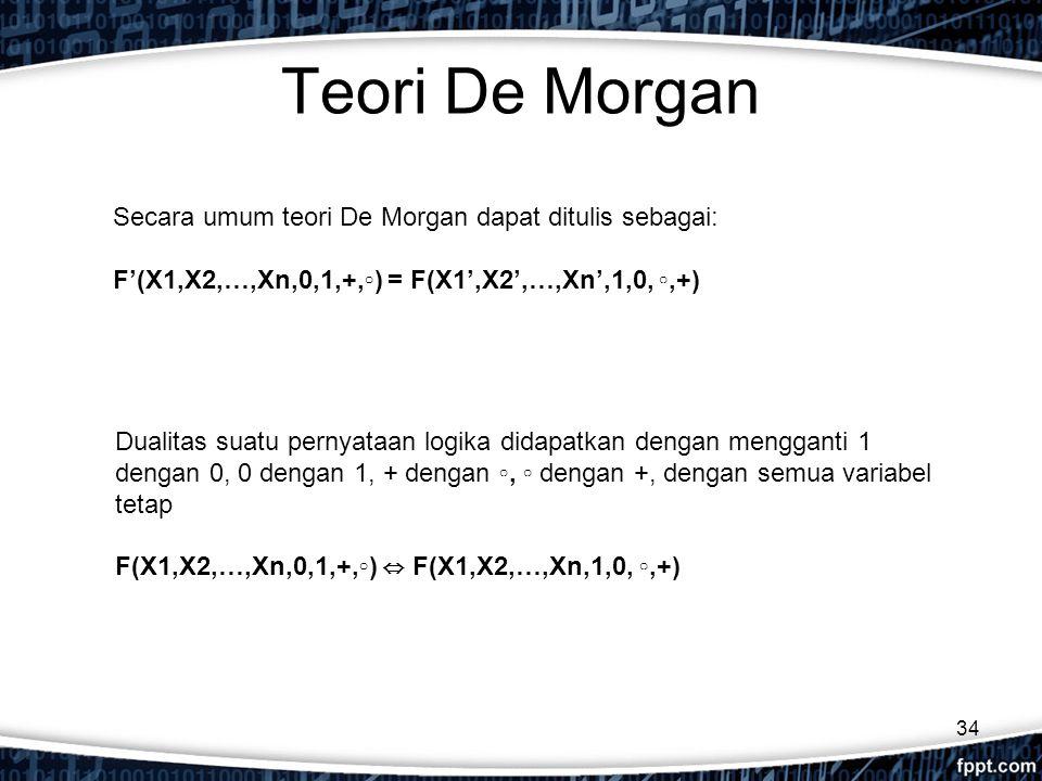 Teori De Morgan Secara umum teori De Morgan dapat ditulis sebagai: